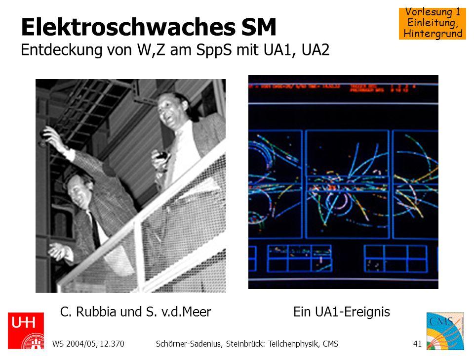 Vorlesung 1 Einleitung, Hintergrund WS 2004/05, 12.370Schörner-Sadenius, Steinbrück: Teilchenphysik, CMS41 Elektroschwaches SM Entdeckung von W,Z am S