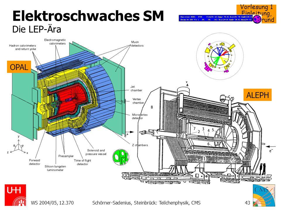 Vorlesung 1 Einleitung, Hintergrund WS 2004/05, 12.370Schörner-Sadenius, Steinbrück: Teilchenphysik, CMS43 Elektroschwaches SM Die LEP-Ära OPAL ALEPH