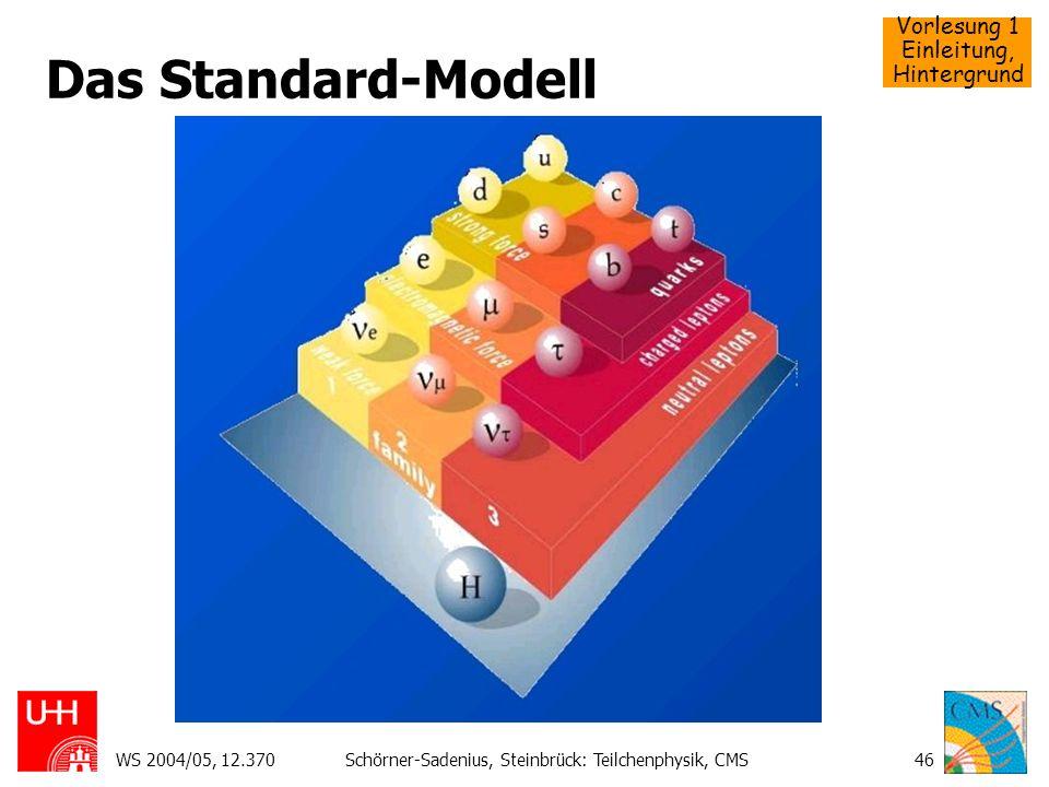 Vorlesung 1 Einleitung, Hintergrund WS 2004/05, 12.370Schörner-Sadenius, Steinbrück: Teilchenphysik, CMS46 Das Standard-Modell