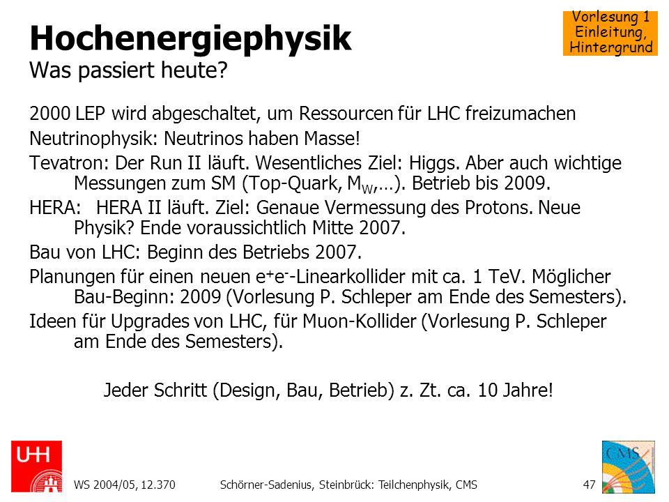 Vorlesung 1 Einleitung, Hintergrund WS 2004/05, 12.370Schörner-Sadenius, Steinbrück: Teilchenphysik, CMS47 Hochenergiephysik Was passiert heute? 2000