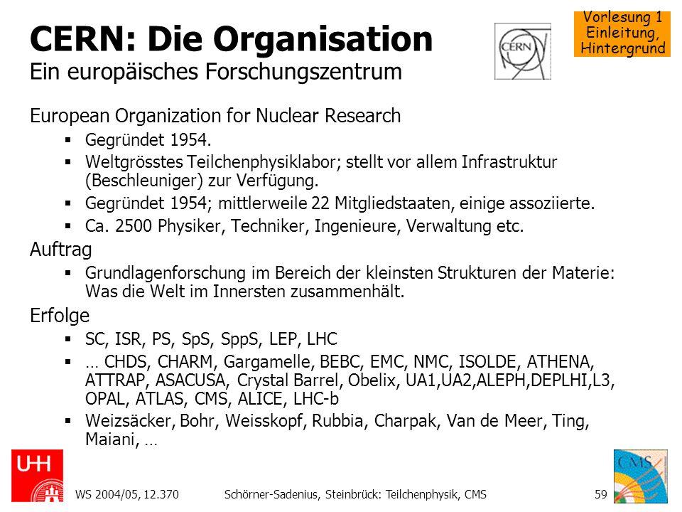 Vorlesung 1 Einleitung, Hintergrund WS 2004/05, 12.370Schörner-Sadenius, Steinbrück: Teilchenphysik, CMS59 CERN: Die Organisation Ein europäisches For