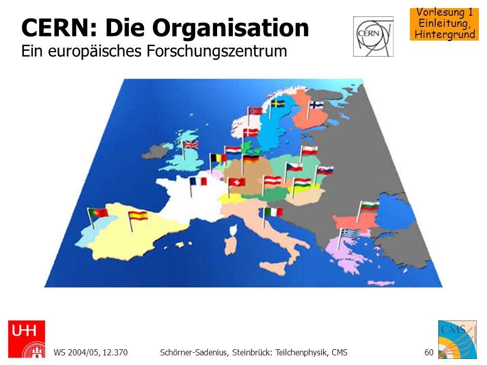 Vorlesung 1 Einleitung, Hintergrund WS 2004/05, 12.370Schörner-Sadenius, Steinbrück: Teilchenphysik, CMS60 CERN: Die Organisation Ein europäisches For