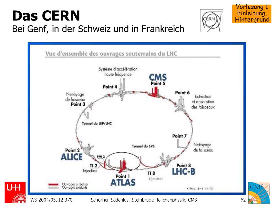 Vorlesung 1 Einleitung, Hintergrund WS 2004/05, 12.370Schörner-Sadenius, Steinbrück: Teilchenphysik, CMS62 Das CERN Bei Genf, in der Schweiz und in Fr