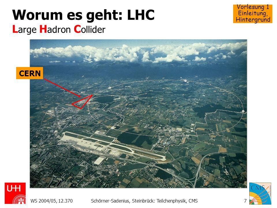 Vorlesung 1 Einleitung, Hintergrund WS 2004/05, 12.370Schörner-Sadenius, Steinbrück: Teilchenphysik, CMS7 Worum es geht: LHC L arge H adron C ollider