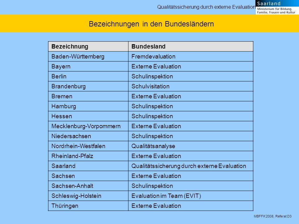 MBFFK 2008, Referat D3 Qualitätssicherung durch externe Evaluation Bezeichnungen in den Bundesländern BezeichnungBundesland Baden-WürttembergFremdeval