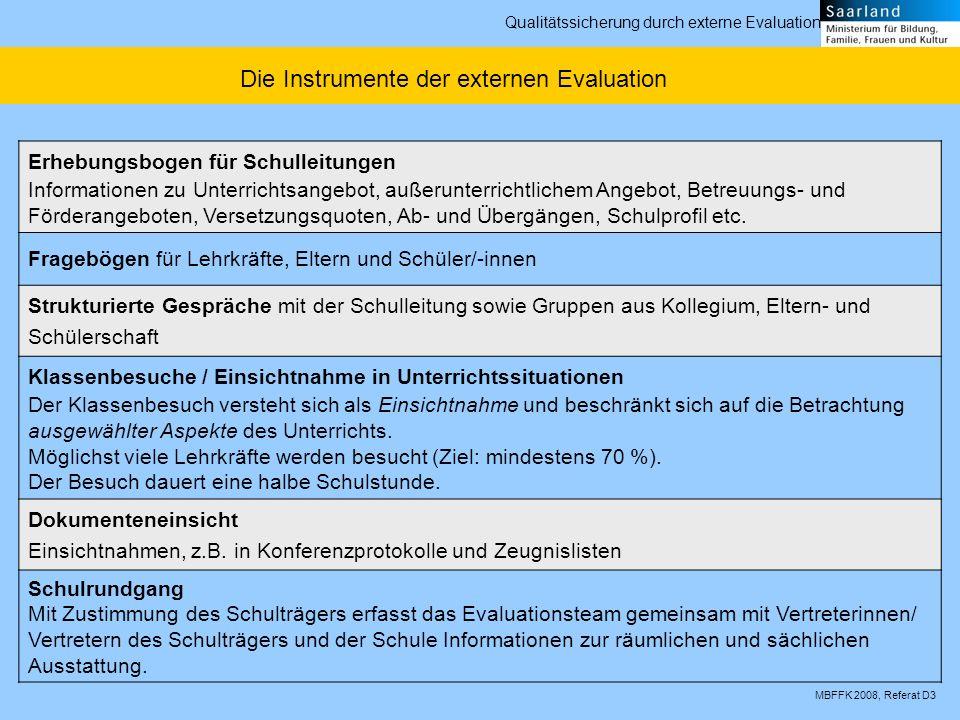 MBFFK 2008, Referat D3 Qualitätssicherung durch externe Evaluation Die Instrumente der externen Evaluation Erhebungsbogen für Schulleitungen Informationen zu Unterrichtsangebot, außerunterrichtlichem Angebot, Betreuungs- und Förderangeboten, Versetzungsquoten, Ab- und Übergängen, Schulprofil etc.