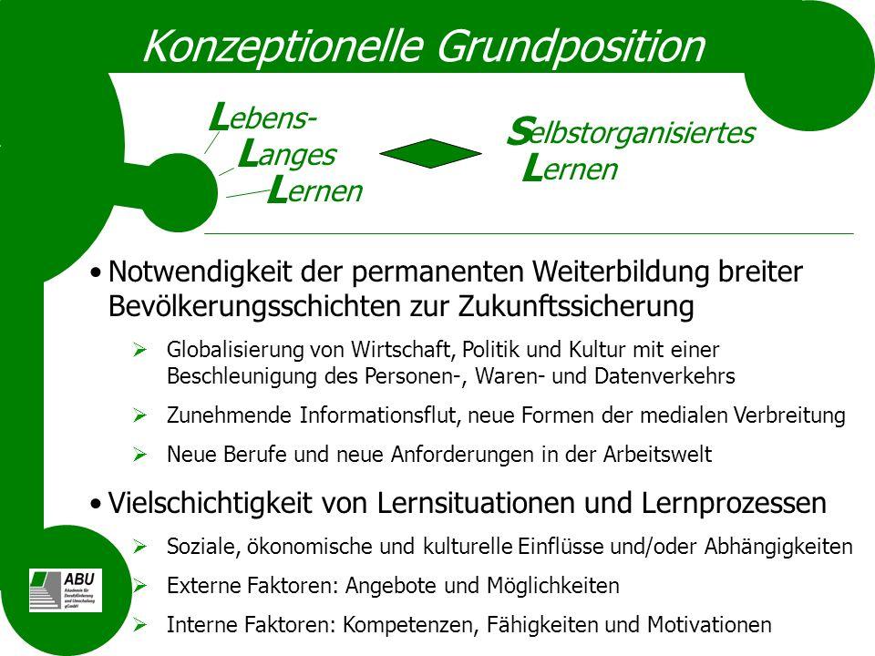 L L L ebens- anges ernen elbstorganisiertes L ernen S Notwendigkeit der permanenten Weiterbildung breiter Bevölkerungsschichten zur Zukunftssicherung