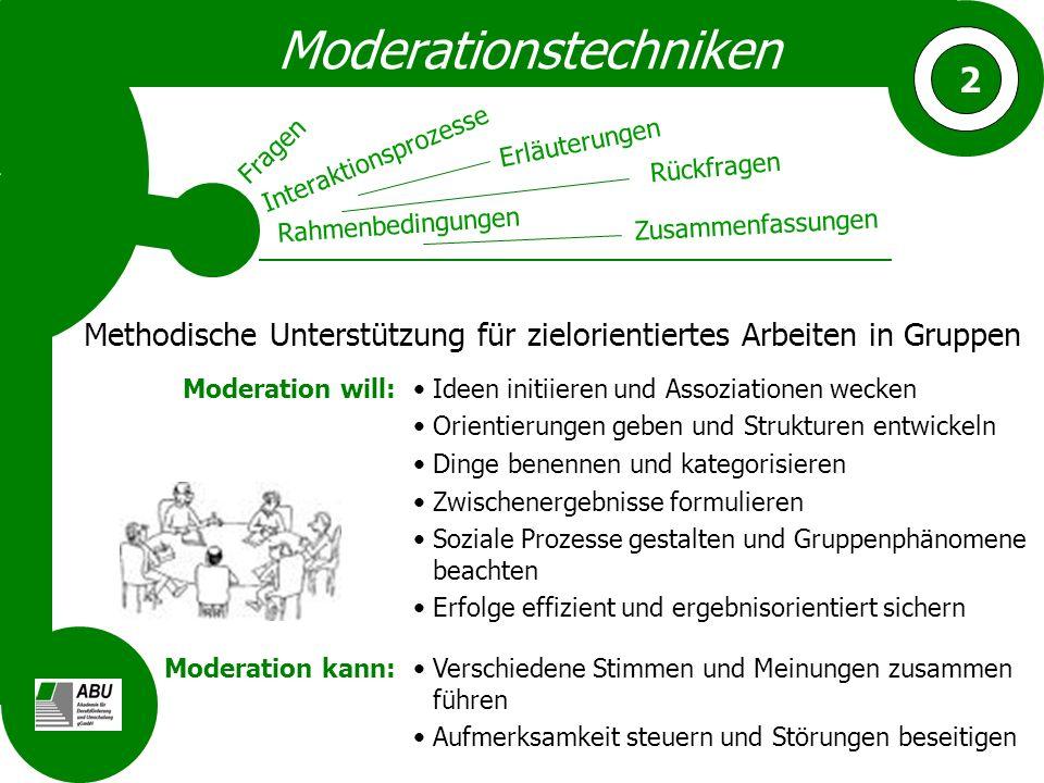 2 Moderationstechniken Fragen Rückfragen Erläuterungen Zusammenfassungen Interaktionsprozesse Rahmenbedingungen Ideen initiieren und Assoziationen wec