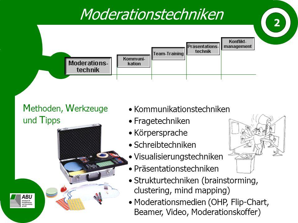 Moderationstechniken 2 M ethoden, W erkzeuge und T ipps Kommunikationstechniken Fragetechniken Körpersprache Schreibtechniken Visualisierungstechniken