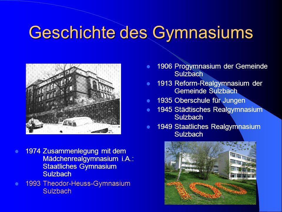 Geschichte des Gymnasiums 1906Progymnasium der Gemeinde Sulzbach 1913Reform-Realgymnasium der Gemeinde Sulzbach 1935Oberschule für Jungen 1945Städtisc