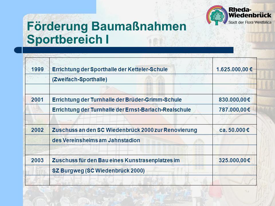 Förderung Baumaßnahmen Sportbereich I 1999Errichtung der Sporthalle der Ketteler-Schule1.625.000,00 (Zweifach-Sporthalle) 2001Errichtung der Turnhalle