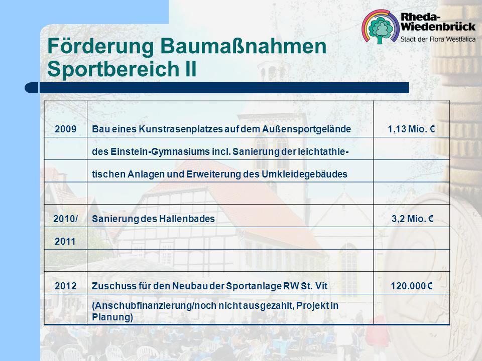 Förderung Baumaßnahmen Sportbereich II 2009Bau eines Kunstrasenplatzes auf dem Außensportgelände1,13 Mio.