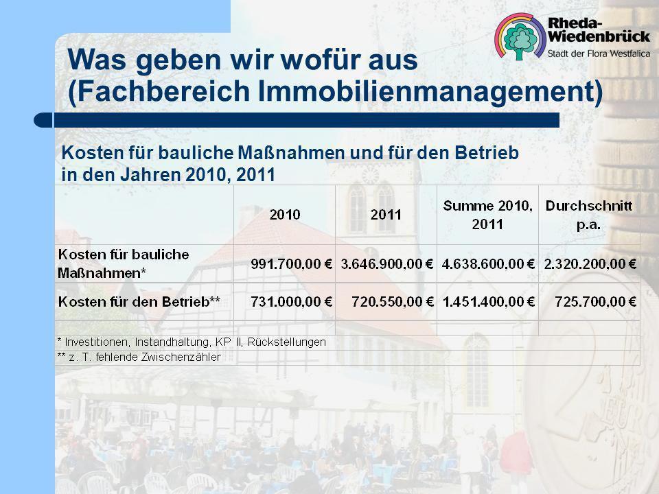 Was geben wir wofür aus (Fachbereich Immobilienmanagement) Kosten für bauliche Maßnahmen und für den Betrieb in den Jahren 2010, 2011