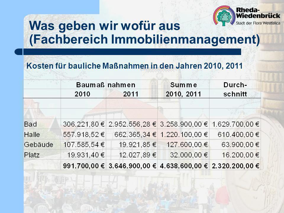 Was geben wir wofür aus (Fachbereich Immobilienmanagement) Kosten für bauliche Maßnahmen in den Jahren 2010, 2011