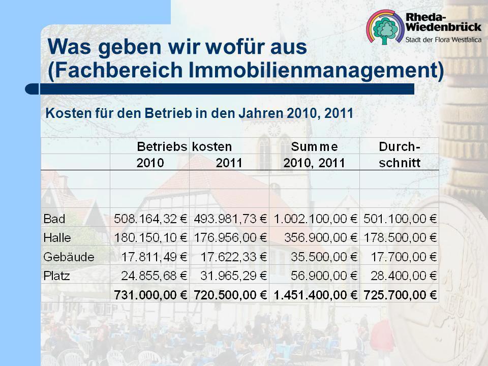 Was geben wir wofür aus (Fachbereich Immobilienmanagement) Kosten für den Betrieb in den Jahren 2010, 2011