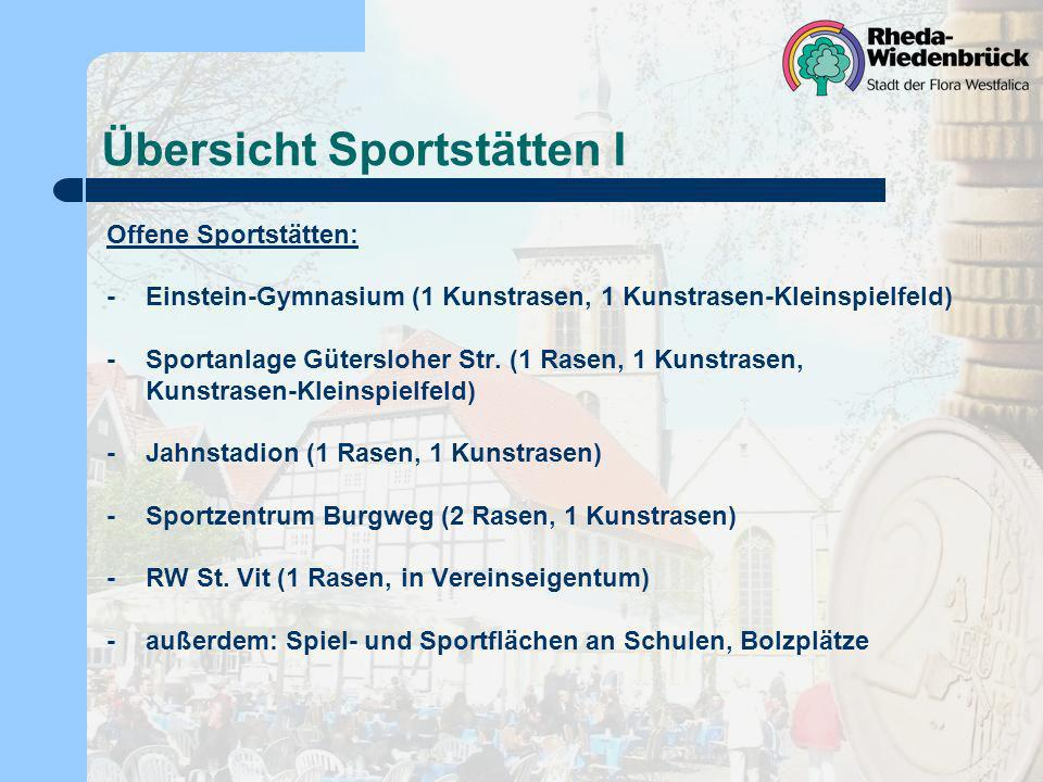 Übersicht Sportstätten I Offene Sportstätten: - Einstein-Gymnasium (1 Kunstrasen, 1 Kunstrasen-Kleinspielfeld) -Sportanlage Gütersloher Str. (1 Rasen,