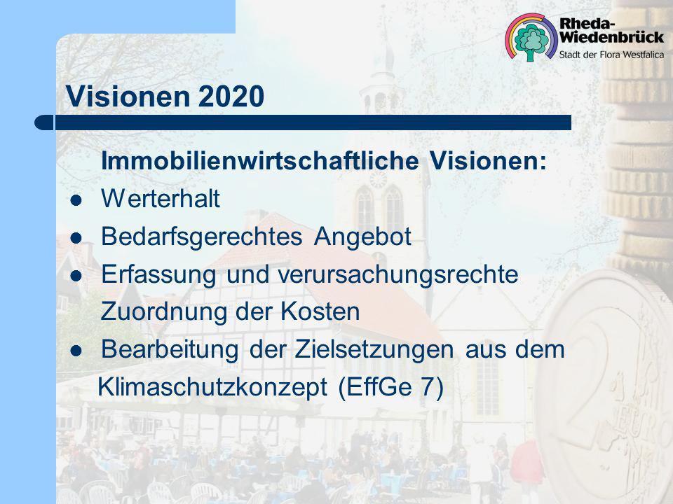 Visionen 2020 Immobilienwirtschaftliche Visionen: Werterhalt Bedarfsgerechtes Angebot Erfassung und verursachungsrechte Zuordnung der Kosten Bearbeitung der Zielsetzungen aus dem Klimaschutzkonzept (EffGe 7)