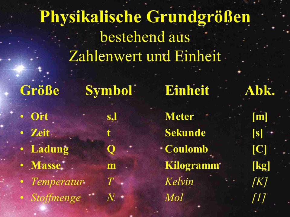 Physikalische Grundgrößen bestehend aus Zahlenwert und Einheit Größe SymbolEinheit Abk. Orts,lMeter [m] ZeittSekunde[s] LadungQCoulomb[C] MassemKilogr