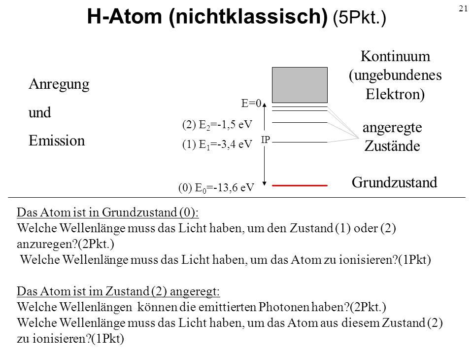 21 H-Atom (nichtklassisch) (5Pkt.) Kontinuum (ungebundenes Elektron) Grundzustand angeregte Zustände E=0 (0) E 0 =-13,6 eV IP (1) E 1 =-3,4 eV (2) E 2