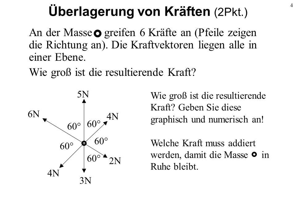 4 Überlagerung von Kräften (2Pkt.) An der Masse greifen 6 Kräfte an (Pfeile zeigen die Richtung an). Die Kraftvektoren liegen alle in einer Ebene. Wie