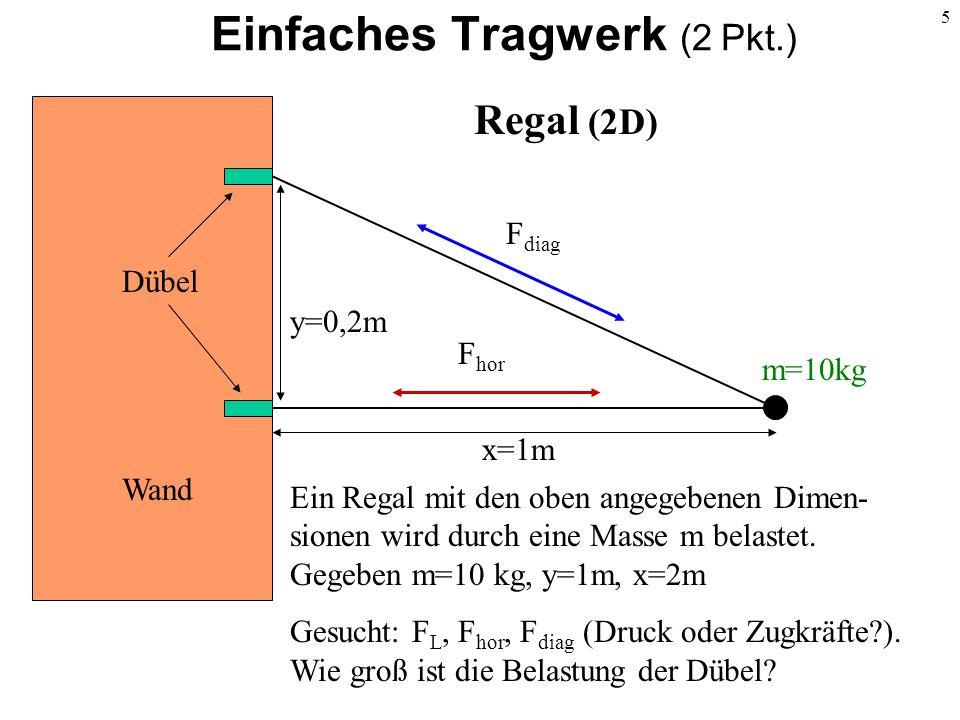 5 Einfaches Tragwerk (2 Pkt.) Wand Regal (2D) x=1m y=0,2m Dübel F diag F hor m=10kg Ein Regal mit den oben angegebenen Dimen- sionen wird durch eine M