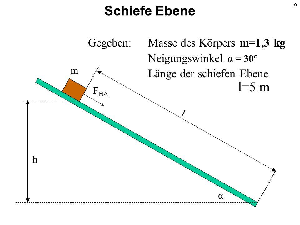 9 Schiefe Ebene l Gegeben:Masse des Körpers m=1,3 kg Neigungswinkel α = 30° Länge der schiefen Ebene l=5 m m F HA α h