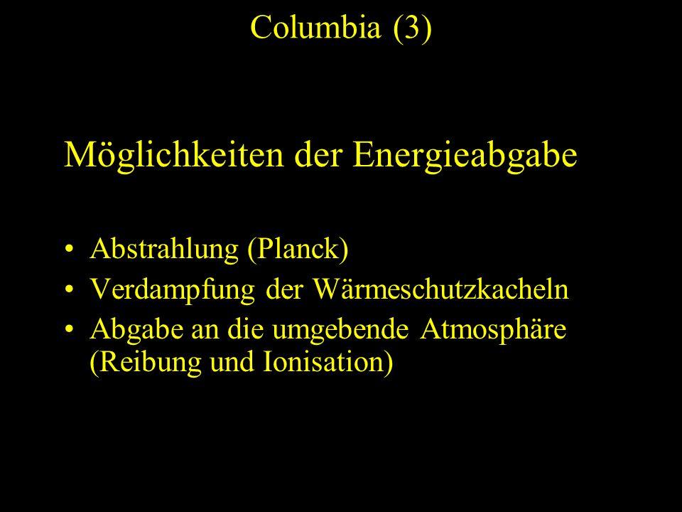 Columbia (3) Möglichkeiten der Energieabgabe Abstrahlung (Planck) Verdampfung der Wärmeschutzkacheln Abgabe an die umgebende Atmosphäre (Reibung und I