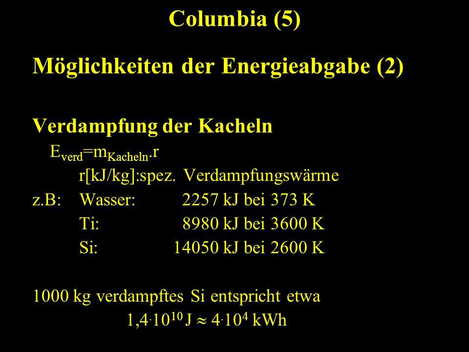 Columbia (5) Möglichkeiten der Energieabgabe (2) Verdampfung der Kacheln E verd =m Kacheln.r r[kJ/kg]:spez. Verdampfungswärme z.B: Wasser: 2257 kJ bei