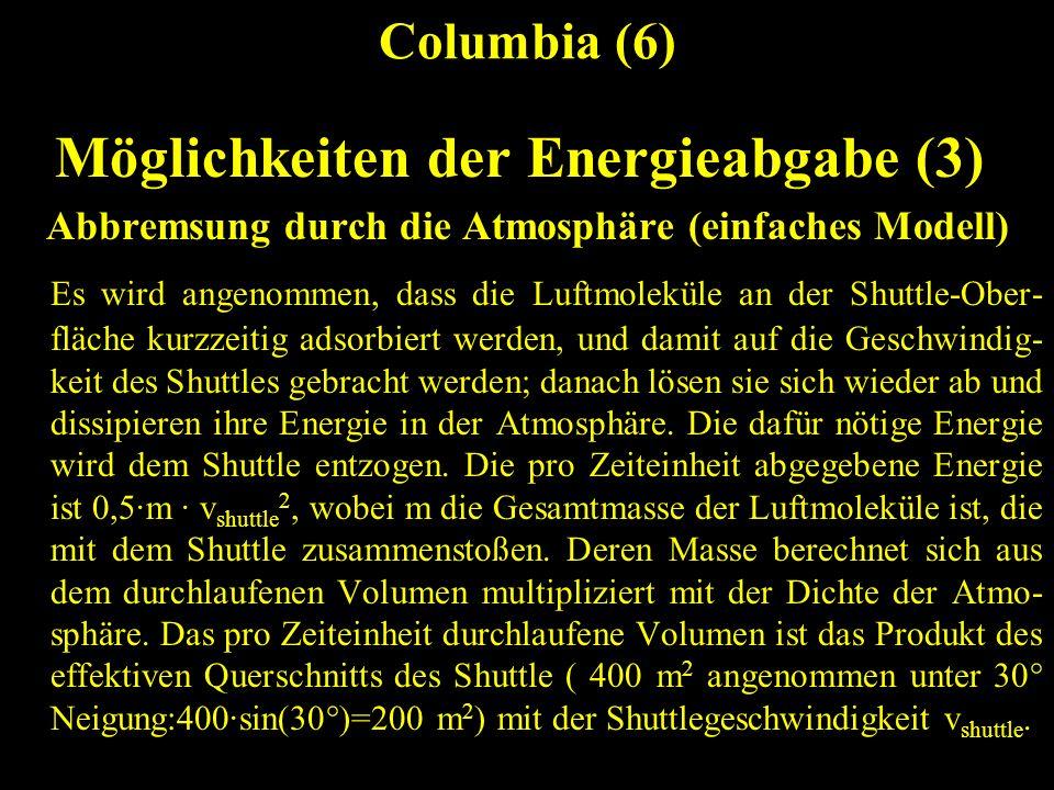 Columbia (6) Möglichkeiten der Energieabgabe (3) Abbremsung durch die Atmosphäre (einfaches Modell) Es wird angenommen, dass die Luftmoleküle an der S