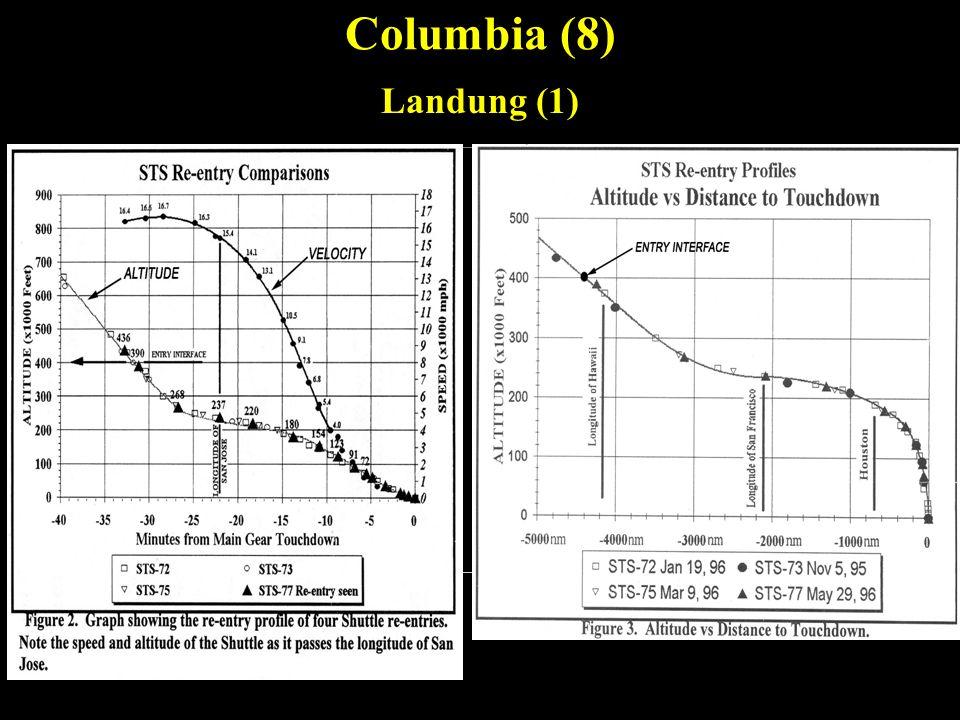 Columbia (8) Landung (1)