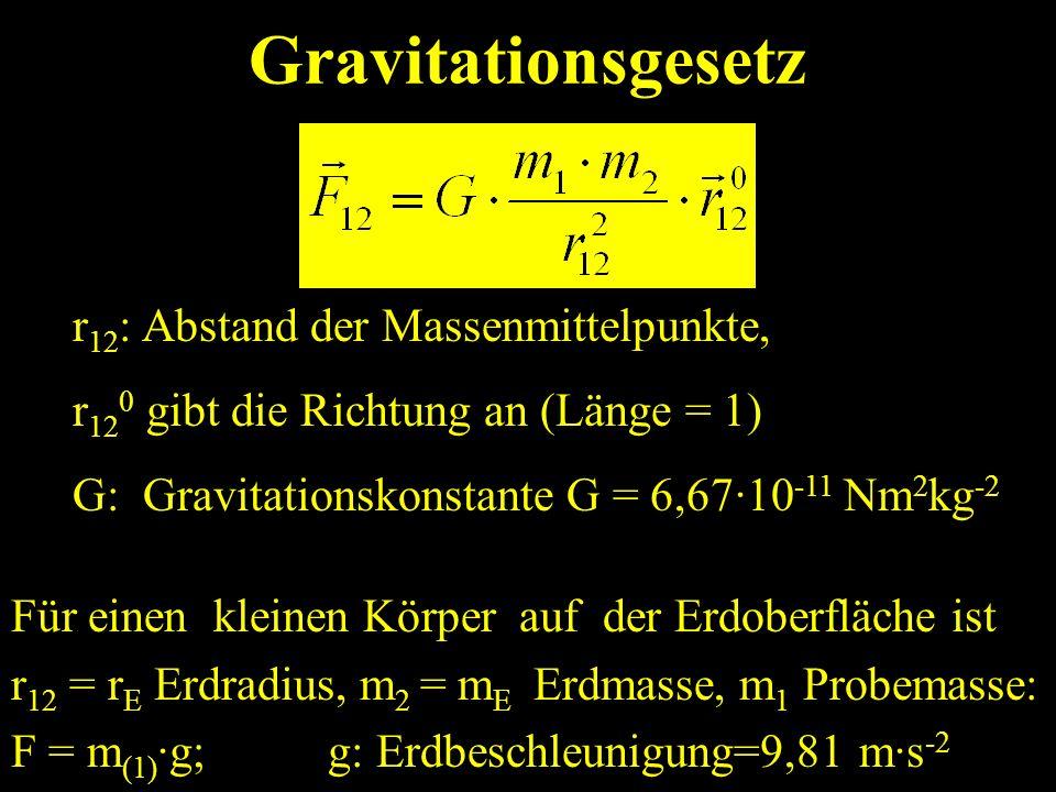 Gravitationsgesetz Für einen kleinen Körper auf der Erdoberfläche ist r 12 = r E Erdradius, m 2 = m E Erdmasse, m 1 Probemasse: F = m (1) ·g; g: Erdbe