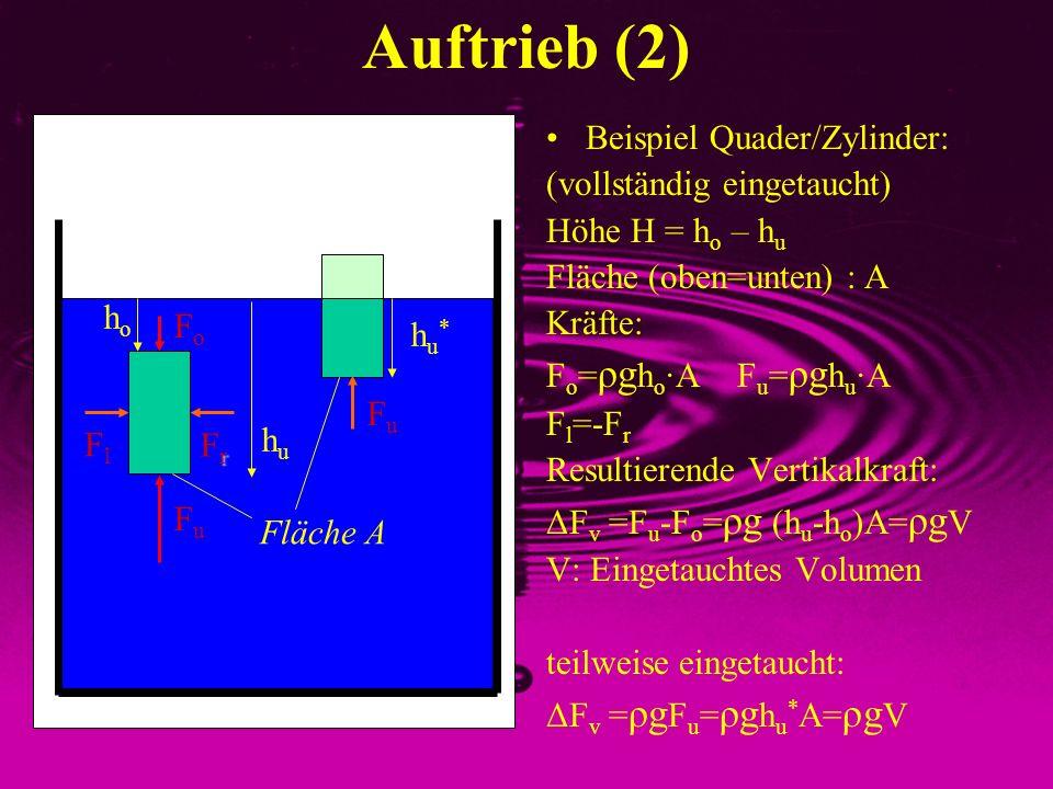 Auftrieb (2) Beispiel Quader/Zylinder: (vollständig eingetaucht) Höhe H = h o – h u Fläche (oben=unten) : A Kräfte: F o = ρg h o ·A F u = ρg h u ·A F