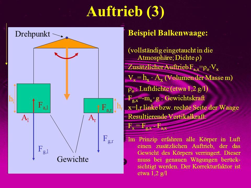 Auftrieb (3) Beispiel Balkenwaage: (vollständig eingetaucht in die Atmosphäre; Dichte ρ) Zusätzlicher Auftrieb F a,x =ρ o ·V x V x = h x · A x (Volume