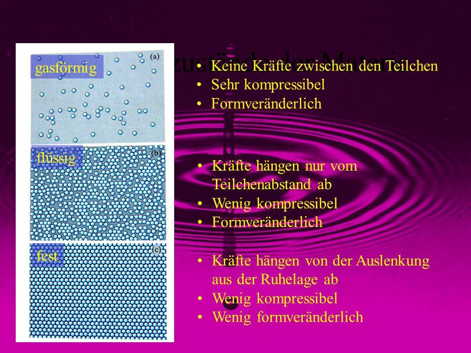 Aggregatzustände der Materie gasförmig flüssig fest Keine Kräfte zwischen den Teilchen Sehr kompressibel Formveränderlich Kräfte hängen nur vom Teilch