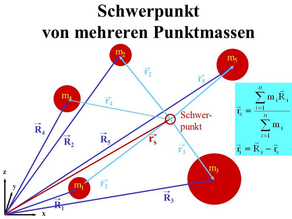 y z x Schwerpunkt von mehreren Punktmassen m3m3 m1m1 m2m2 m5m5 m4m4 R5R5 R2R2 R4R4 R1R1 R3R3 r5r5 r4r4 r2r2 r1r1 r3r3 Schwer- punkt rsrs