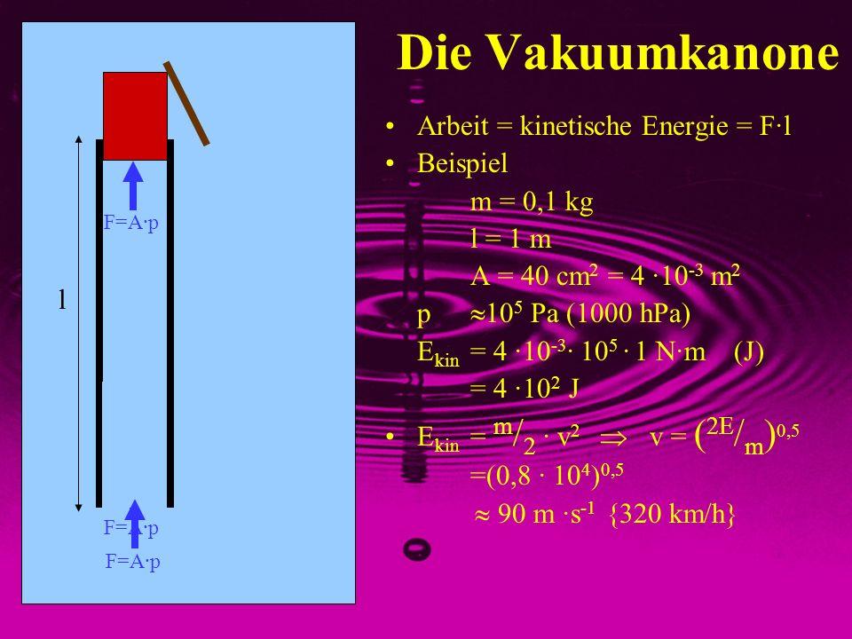 Die Vakuumkanone Arbeit = kinetische Energie = F·l Beispiel m = 0,1 kg l = 1 m A = 40 cm 2 = 4 ·10 -3 m 2 p 10 5 Pa (1000 hPa) E kin = 4 ·10 -3 · 10 5