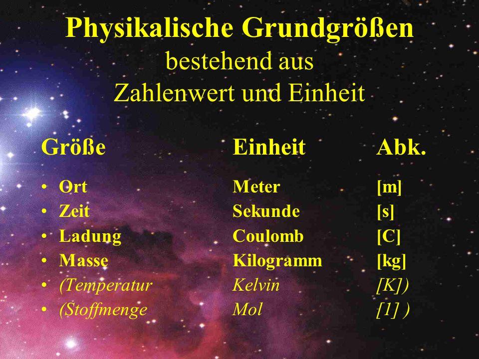 Bahn- und Eigendrehimpulse der Himmelskörper ° Die Bahn- ( ) und Eigendrehimpulsvektoren ( ) von Sonne, Planeten, Monden und Planeten- bzw.