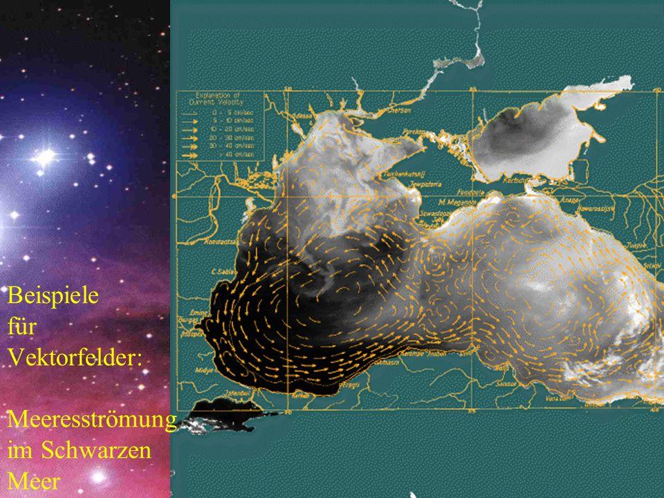 Beispiele für Vektor- felder: Ostsee