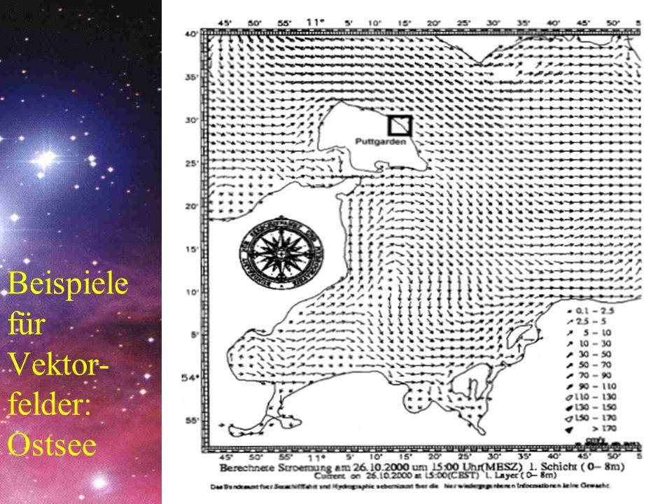 Gravitationsgesetz Für einen kleinen Körper auf der Erdoberfläche ist r 12 = r E Erdradius, m 2 = m E Erdmasse, m 1 Probemasse: F = m (1) ·g; g: Erdbeschleunigung=9,81 m·s -2 r 12 : Abstand der Massenmittelpunkte, r 12 0 gibt die Richtung an (Länge = 1) G: Gravitationskonstante G = 6,67·10 -11 Nm 2 kg -2