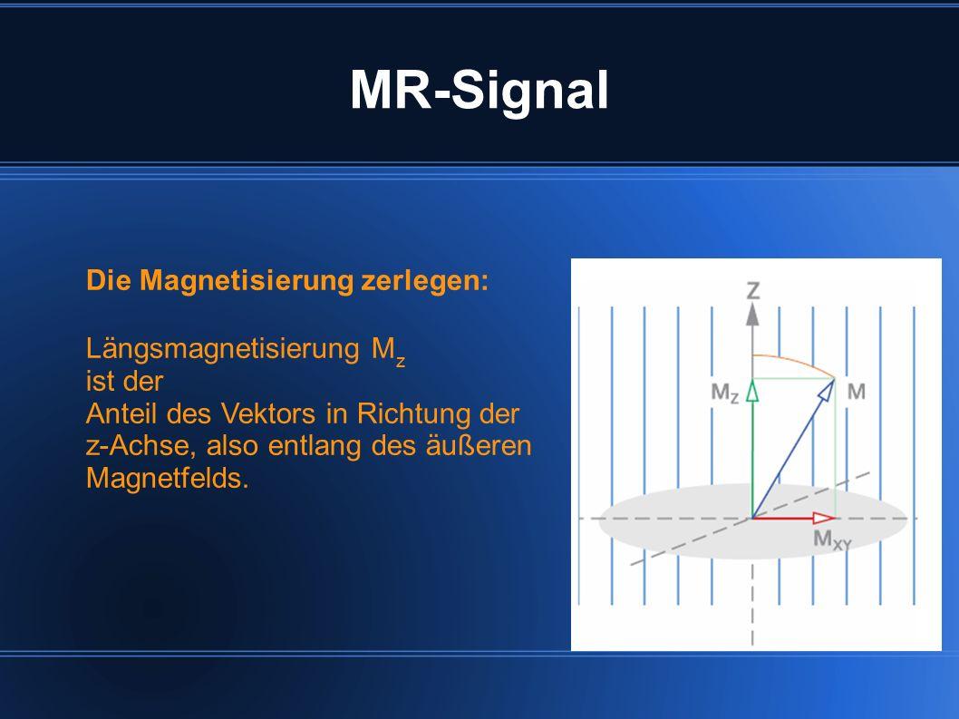 MR-Signal Die Magnetisierung zerlegen: Längsmagnetisierung M z ist der Anteil des Vektors in Richtung der z-Achse, also entlang des äußeren Magnetfeld