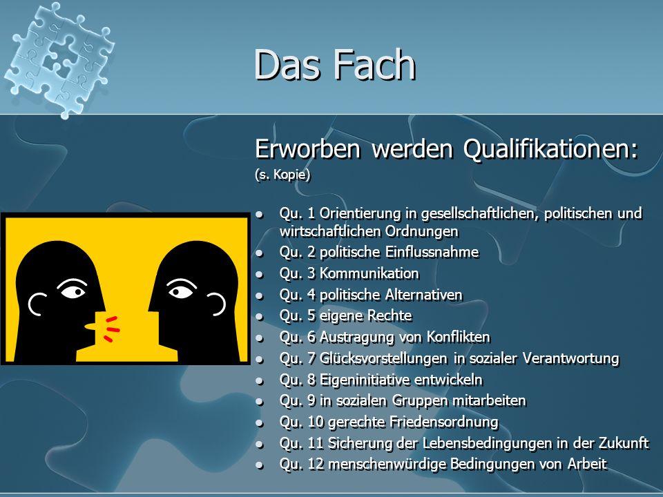 Das Fach Erworben werden Qualifikationen: (s.Kopie) Qu.