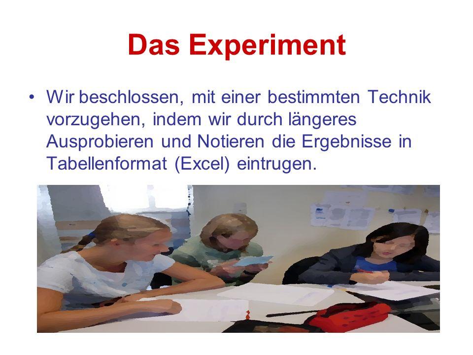 Das Experiment Wir beschlossen, mit einer bestimmten Technik vorzugehen, indem wir durch längeres Ausprobieren und Notieren die Ergebnisse in Tabellen