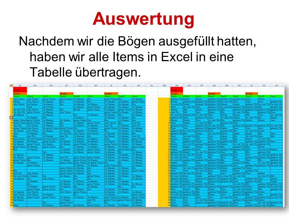 Auswertung Nachdem wir die Bögen ausgefüllt hatten, haben wir alle Items in Excel in eine Tabelle übertragen.
