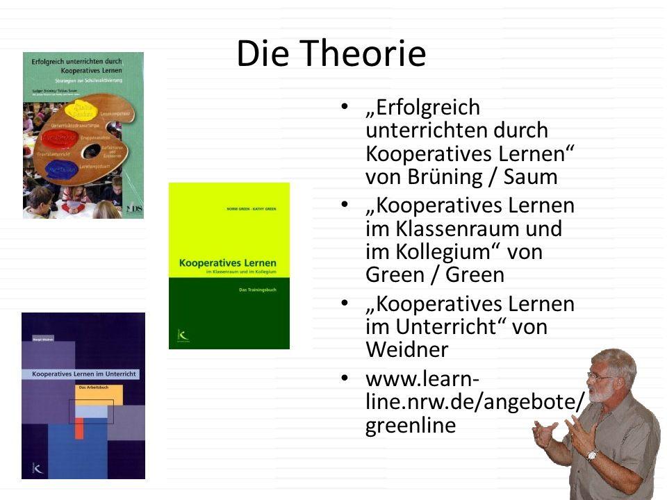 Die Theorie Erfolgreich unterrichten durch Kooperatives Lernen von Brüning / Saum Kooperatives Lernen im Klassenraum und im Kollegium von Green / Gree