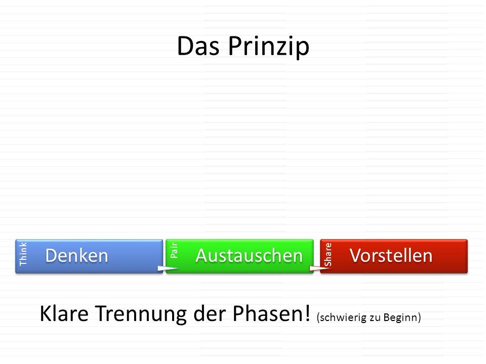 Das Prinzip Think Denken Pair Austauschen Share Vorstellen Klare Trennung der Phasen! (schwierig zu Beginn)