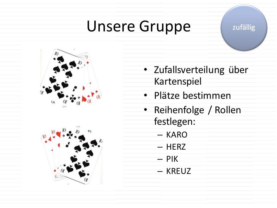 Unsere Gruppe Zufallsverteilung über Kartenspiel Plätze bestimmen Reihenfolge / Rollen festlegen: – KARO – HERZ – PIK – KREUZ zufällig