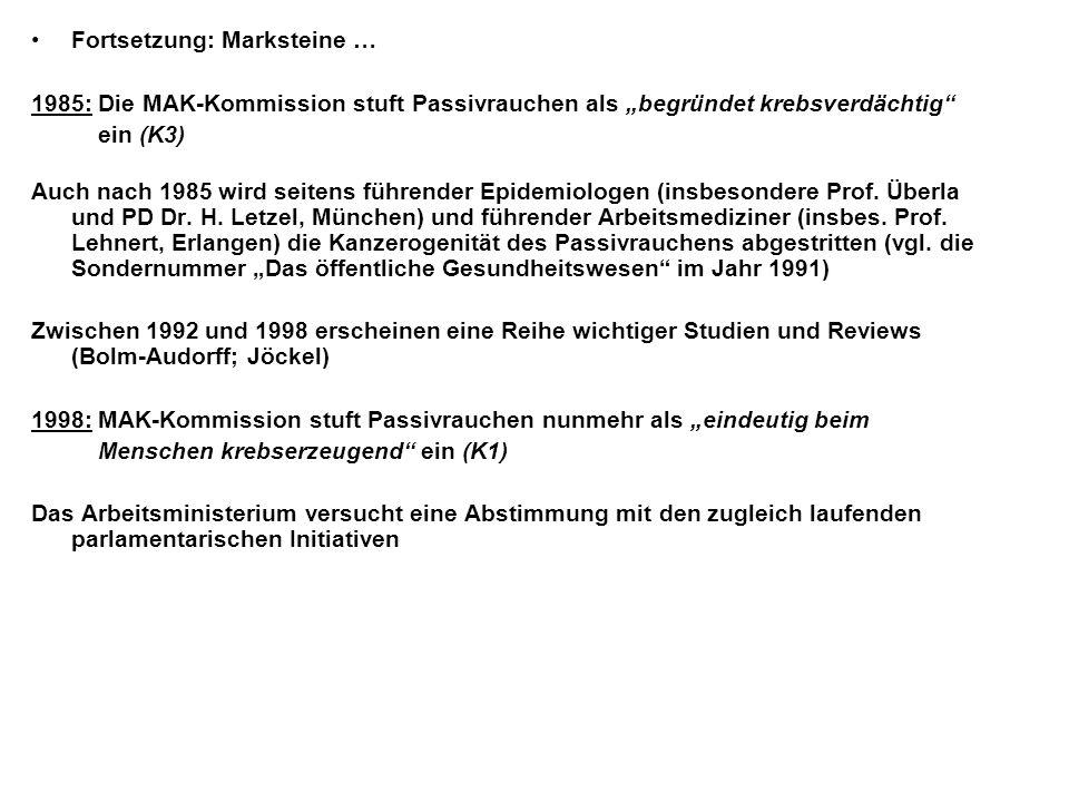 Fortsetzung: Marksteine … 1985: Die MAK-Kommission stuft Passivrauchen als begründet krebsverdächtig ein (K3) Auch nach 1985 wird seitens führender Epidemiologen (insbesondere Prof.