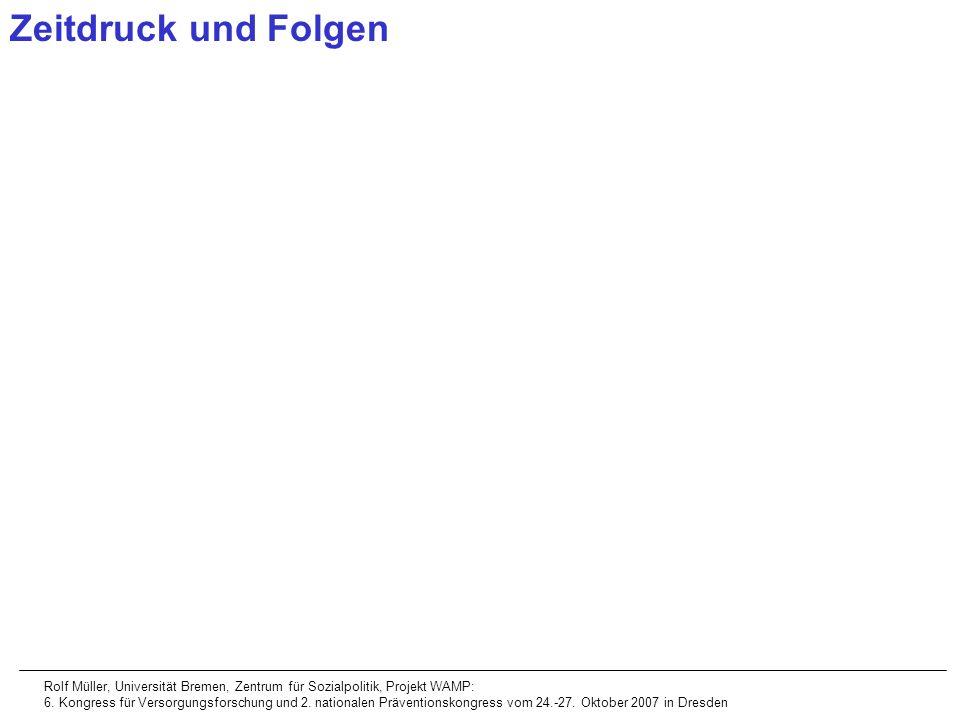 Zeitdruck und Folgen Rolf Müller, Universität Bremen, Zentrum für Sozialpolitik, Projekt WAMP: 6. Kongress für Versorgungsforschung und 2. nationalen