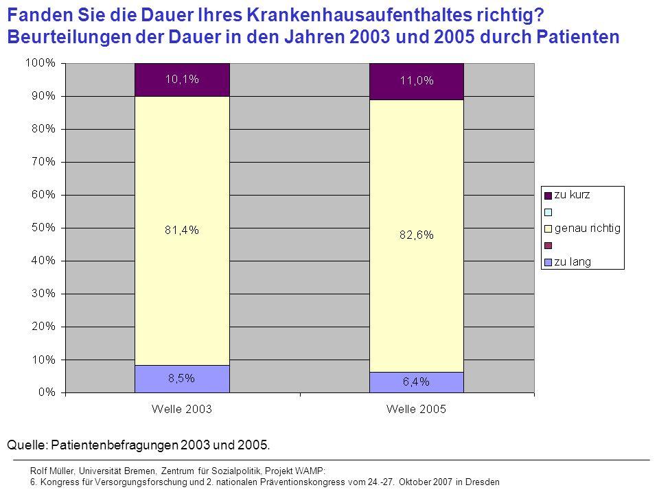 Fanden Sie die Dauer Ihres Krankenhausaufenthaltes richtig? Beurteilungen der Dauer in den Jahren 2003 und 2005 durch Patienten Quelle: Patientenbefra