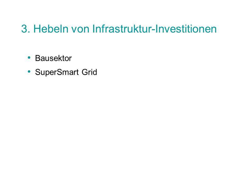 3. Hebeln von Infrastruktur-Investitionen Bausektor SuperSmart Grid